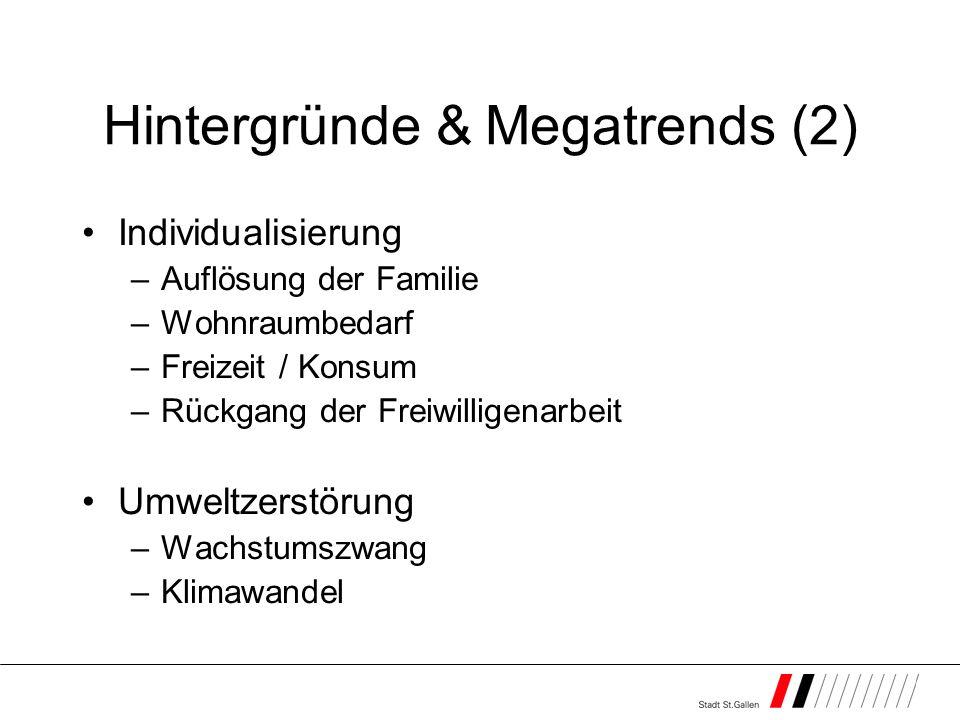 Hintergründe & Megatrends (2) Individualisierung –Auflösung der Familie –Wohnraumbedarf –Freizeit / Konsum –Rückgang der Freiwilligenarbeit Umweltzers