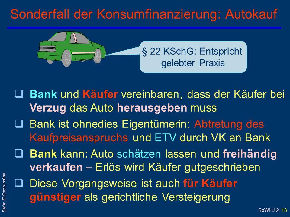 SoWi Ü 2- 12 Barta: Zivilrecht online Drittfinanzierung: Konsumfinanzierung Lieferung unter ETV Zession: Kaufpreis- forderung + ETV KaufV VK K Auszahlung der Kreditsumme (durch Bank) an VK gegen Zession (an Bank): 1.