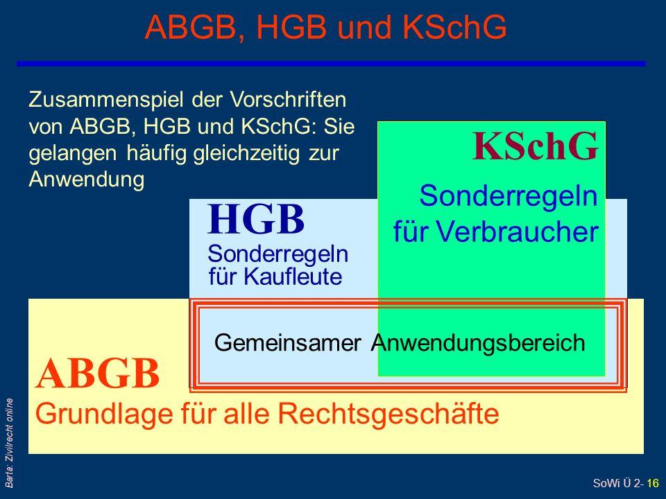 SoWi Ü 2- 15 Barta: Zivilrecht online Gegenüberstellung: SachenR SchuldR Nach Gschnitzer zB Eigentum zB Kauf