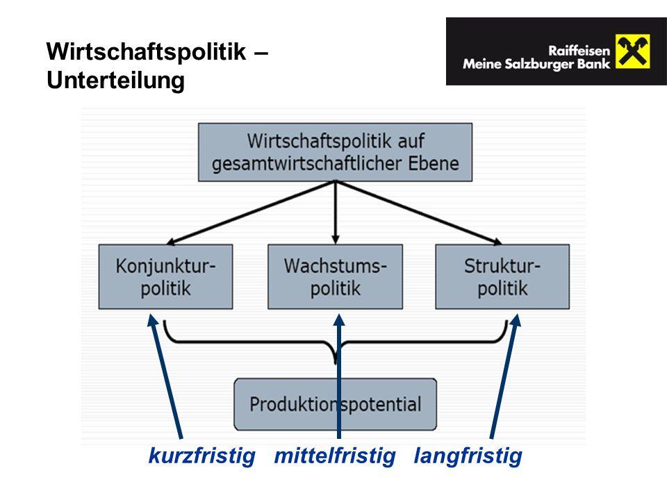 kurzfristig mittelfristig langfristig Wirtschaftspolitik – Unterteilung
