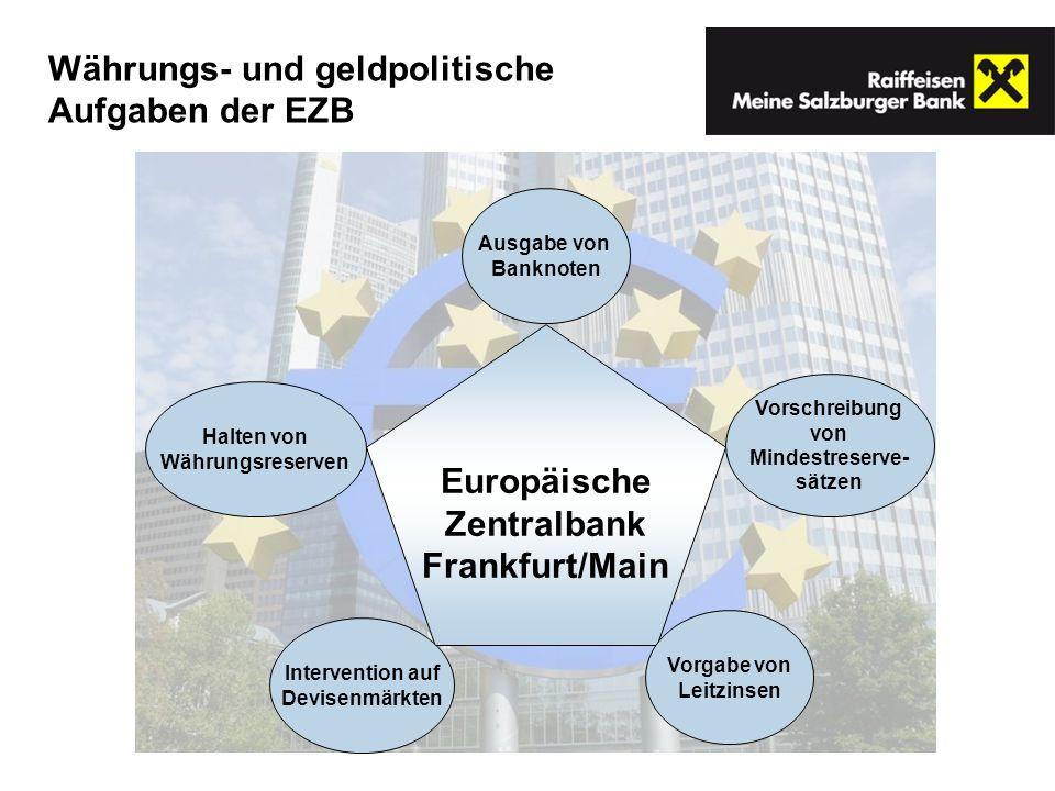 Währungs- und geldpolitische Aufgaben der EZB Europäische Zentralbank Frankfurt/Main Ausgabe von Banknoten Vorschreibung von Mindestreserve- sätzen Halten von Währungsreserven Intervention auf Devisenmärkten Vorgabe von Leitzinsen