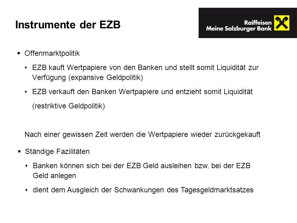 Instrumente der EZB Offenmarktpolitik EZB kauft Wertpapiere von den Banken und stellt somit Liquidität zur Verfügung (expansive Geldpolitik) EZB verkauft den Banken Wertpapiere und entzieht somit Liquidität (restriktive Geldpolitik) Nach einer gewissen Zeit werden die Wertpapiere wieder zurückgekauft Ständige Fazilitäten Banken können sich bei der EZB Geld ausleihen bzw.