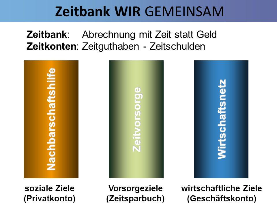 Zeitbank WIR GEMEINSAM Zeitbank:Abrechnung mit Zeit statt Geld Zeitkonten:Zeitguthaben - Zeitschulden NachbarschaftshilfeZeitvorsorgeWirtschaftsnetz s