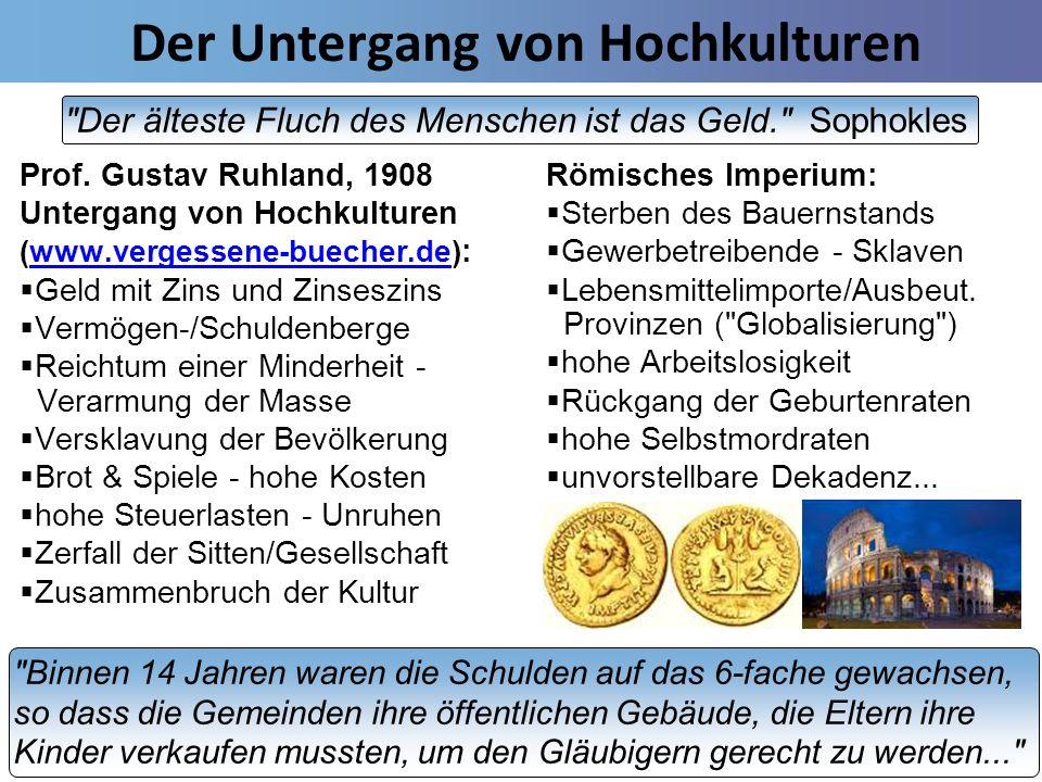 Der Untergang von Hochkulturen Prof. Gustav Ruhland, 1908 Untergang von Hochkulturen (www.vergessene-buecher.de) :www.vergessene-buecher.de Geld mit Z