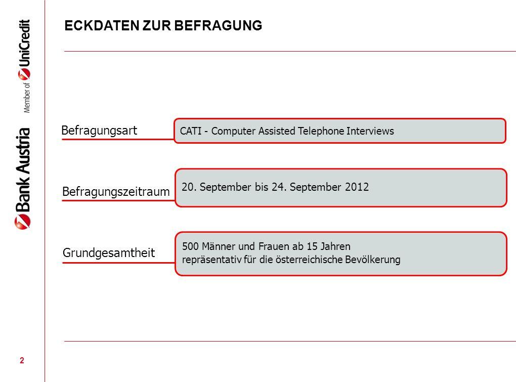 2 Grundgesamtheit 500 Männer und Frauen ab 15 Jahren repräsentativ für die österreichische Bevölkerung Befragungszeitraum 20.