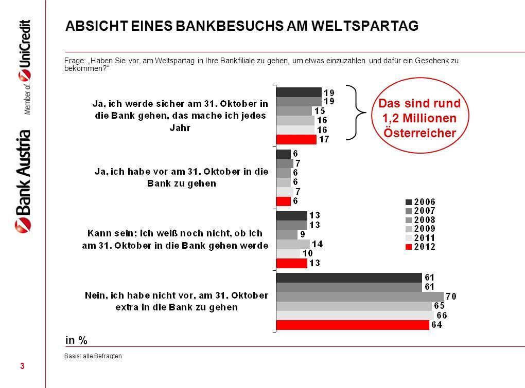 3 ABSICHT EINES BANKBESUCHS AM WELTSPARTAG Frage: Haben Sie vor, am Weltspartag in Ihre Bankfiliale zu gehen, um etwas einzuzahlen und dafür ein Geschenk zu bekommen.