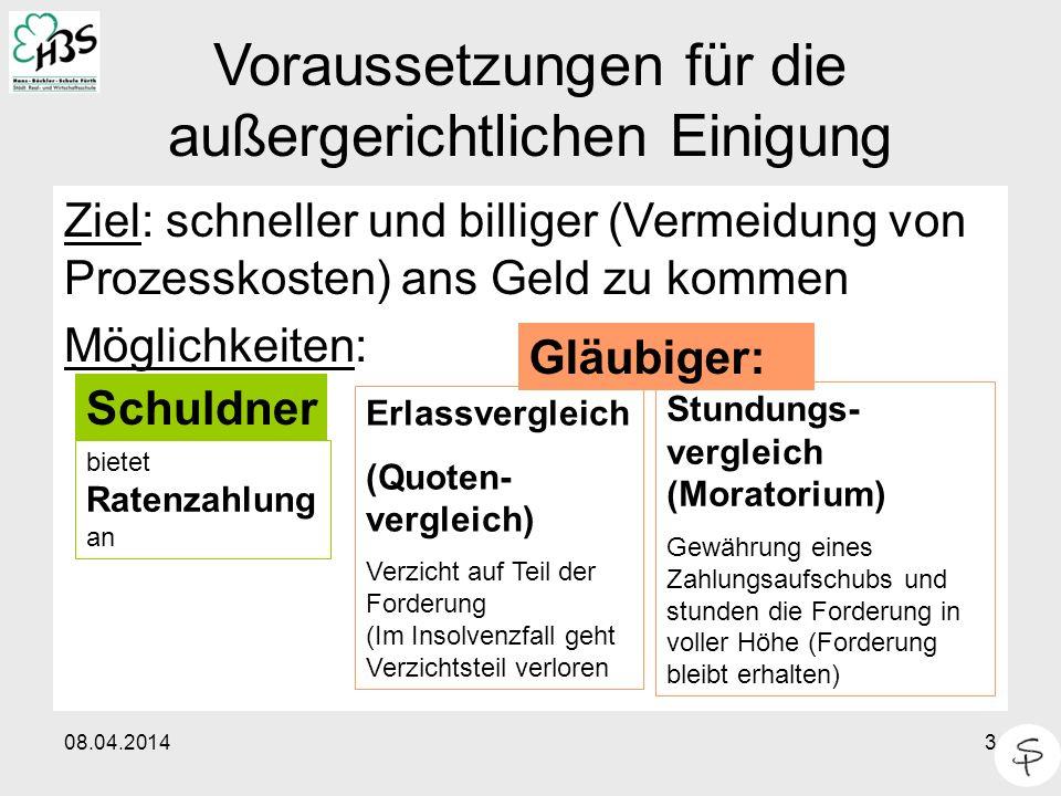 08.04.20144 3 Stufen zur Gläubigerbefriedigung Außergerichtliche Schuldenbefreiung 1.