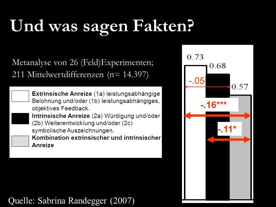 Weibel/Rost/Osterloh 16 EURAM 2007, May 16 – 19, Positive Organizational Studies and Organizational Energy -.05 -.16*** -.11* Extrinsische Anreize (1a