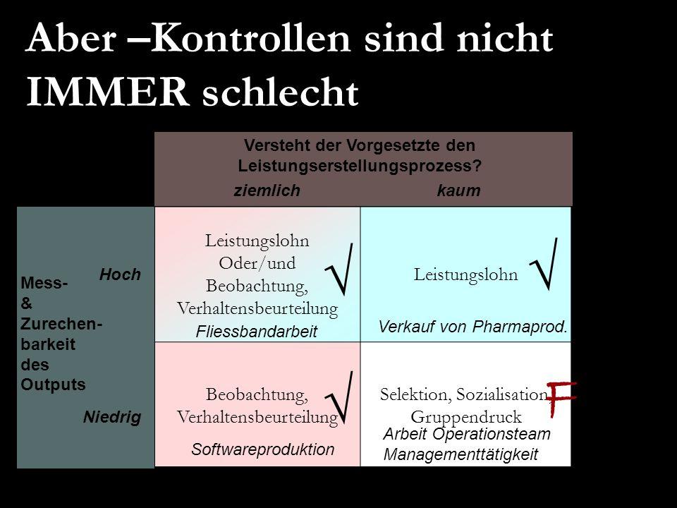 Weibel/Rost/Osterloh 21 EURAM 2007, May 16 – 19, Positive Organizational Studies and Organizational Energy Aber –Kontrollen sind nicht IMMER schlecht