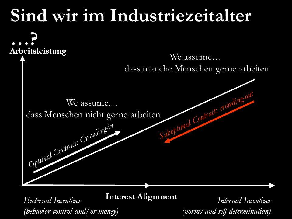 Weibel/Rost/Osterloh 6 EURAM 2007, May 16 – 19, Positive Organizational Studies and Organizational Energy Sind wir im Industriezeitalter …? Arbeitslei