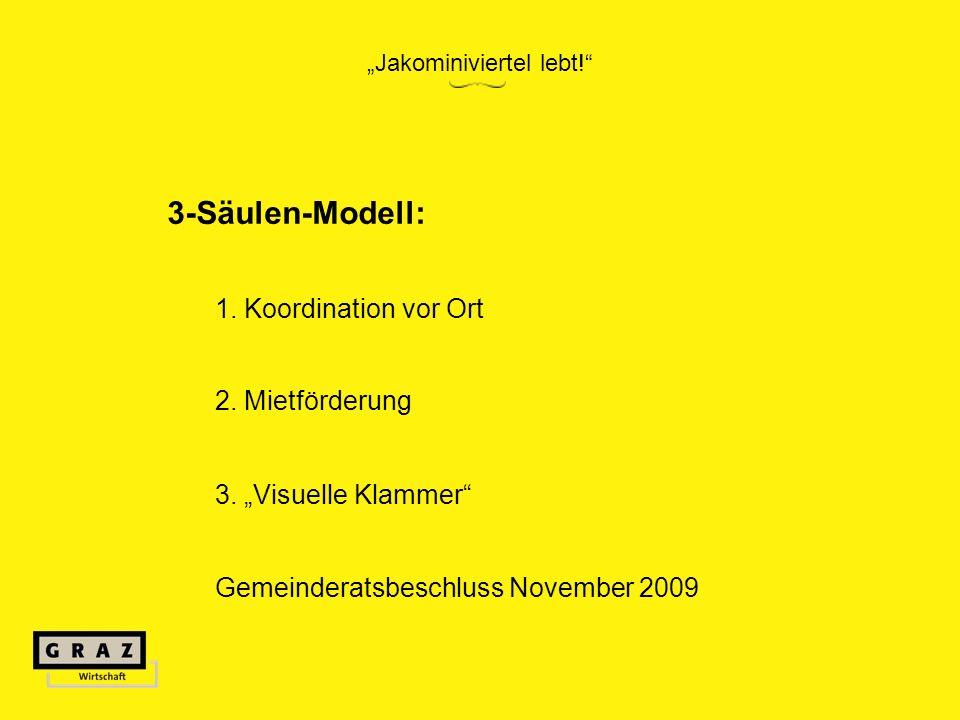 3-Säulen-Modell: 1. Koordination vor Ort 2. Mietförderung 3.