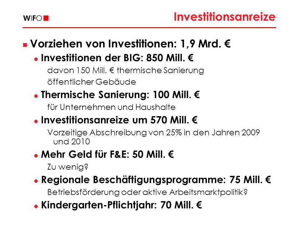 Investitionsanreize Vorziehen von Investitionen: 1,9 Mrd. Investitionen der BIG: 850 Mill. davon 150 Mill. thermische Sanierung öffentlicher Gebäude T