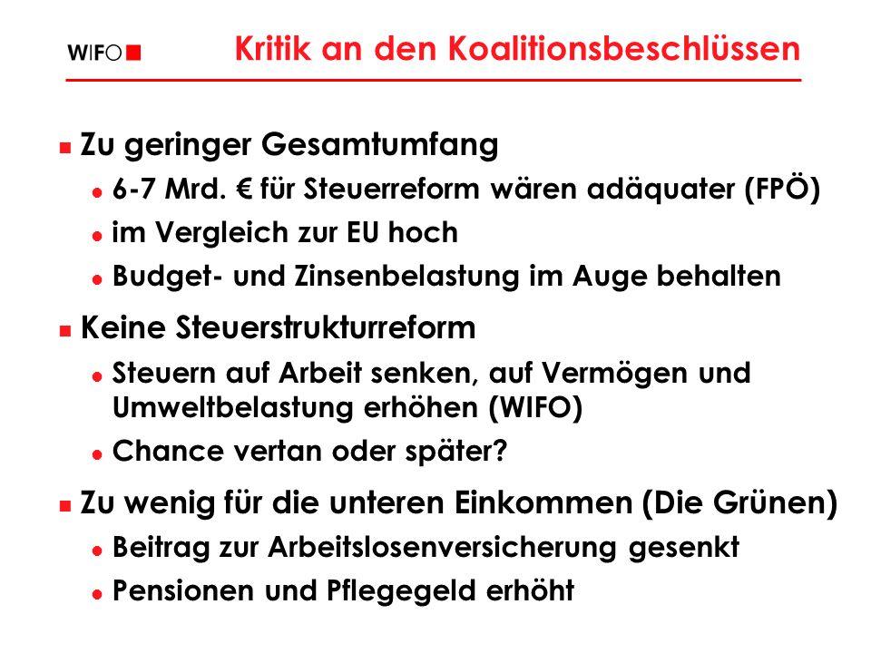 Kritik an den Koalitionsbeschlüssen Zu geringer Gesamtumfang 6-7 Mrd.