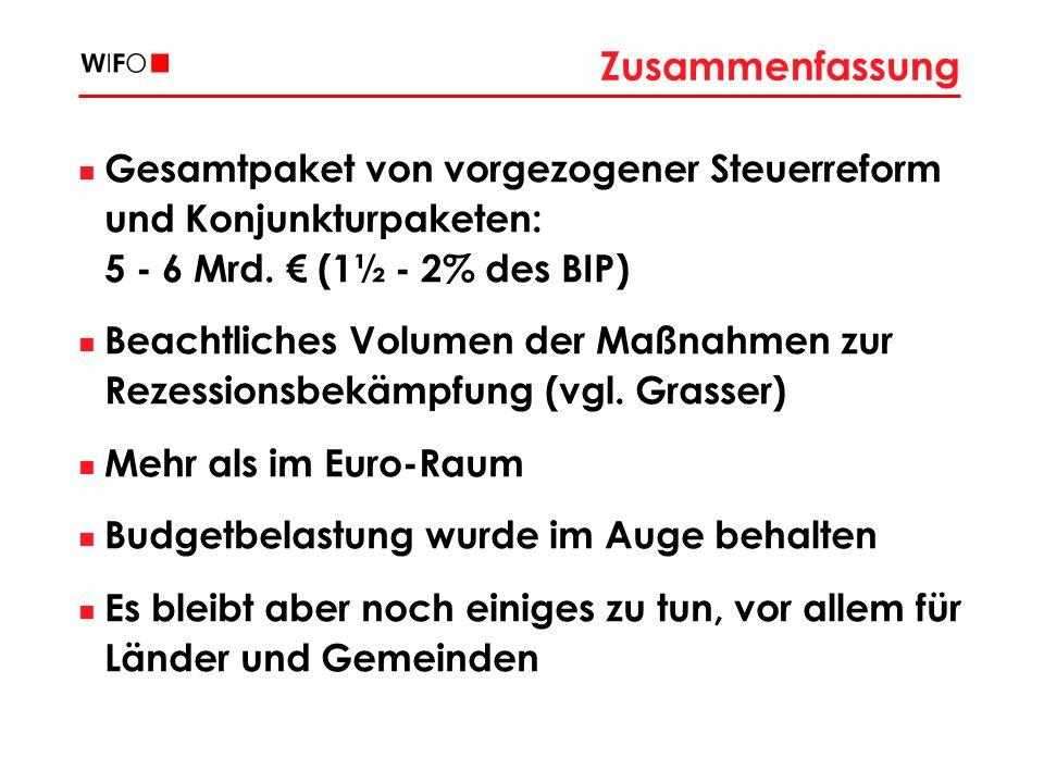 Zusammenfassung Gesamtpaket von vorgezogener Steuerreform und Konjunkturpaketen: 5 - 6 Mrd. (1½ - 2% des BIP) Beachtliches Volumen der Maßnahmen zur R