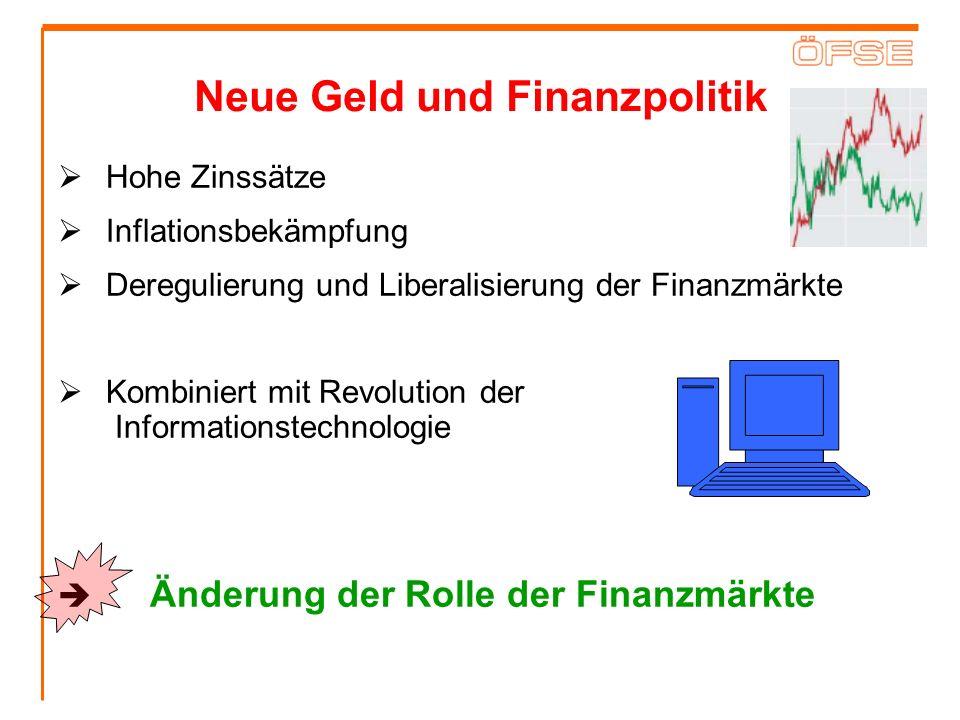 Neue Geld und Finanzpolitik Hohe Zinssätze Inflationsbekämpfung Deregulierung und Liberalisierung der Finanzmärkte Kombiniert mit Revolution der Infor