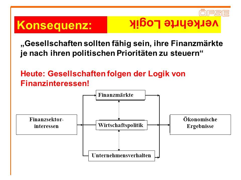 Heute: Gesellschaften folgen der Logik von Finanzinteressen! Gesellschaften sollten fähig sein, ihre Finanzmärkte je nach ihren politischen Prioritäte