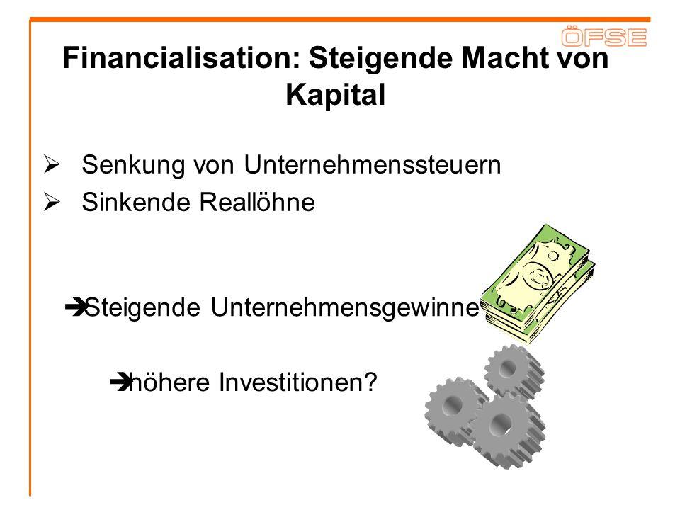 Financialisation: Steigende Macht von Kapital Senkung von Unternehmenssteuern Sinkende Reallöhne Steigende Unternehmensgewinne höhere Investitionen?