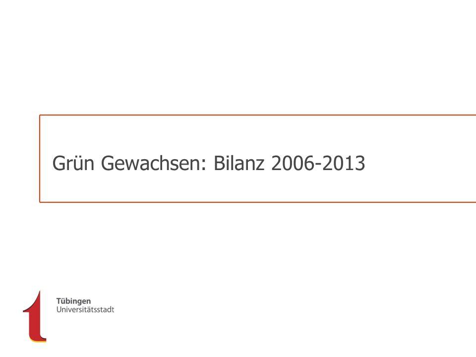 Grün Gewachsen: Bilanz 2006-2013