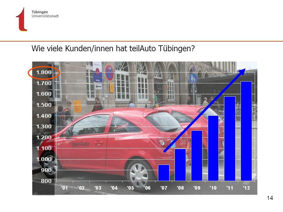 14 Wie viele Kunden/innen hat teilAuto Tübingen?