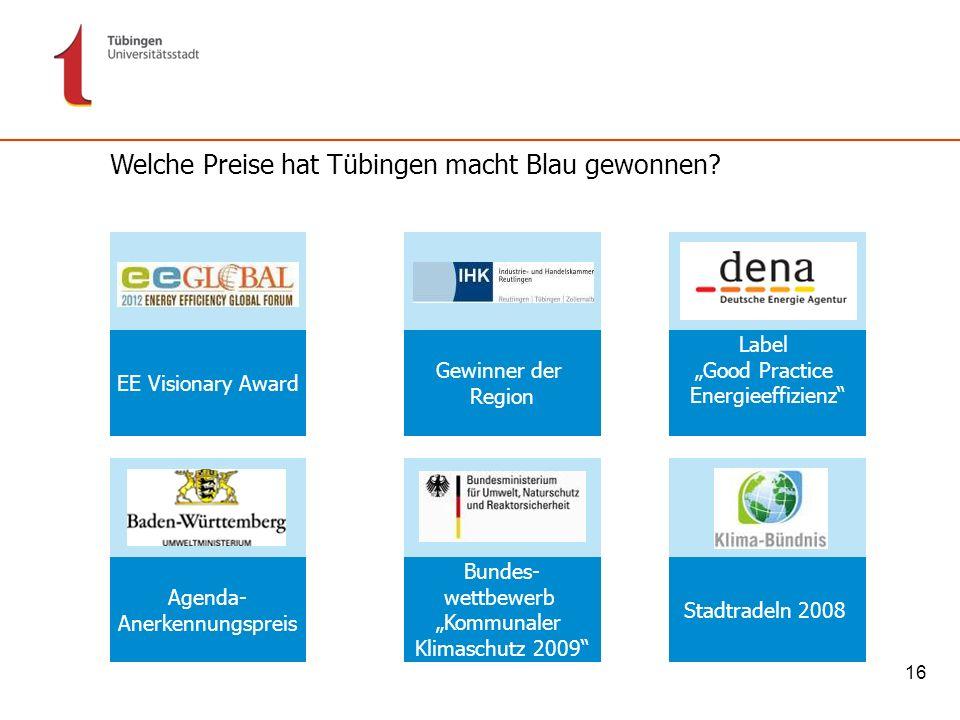 16 Label Good Practice Energieeffizienz Stadtradeln 2008EE Visionary Award Gewinner der Region Agenda- Anerkennungspreis Bundes- wettbewerb Kommunaler