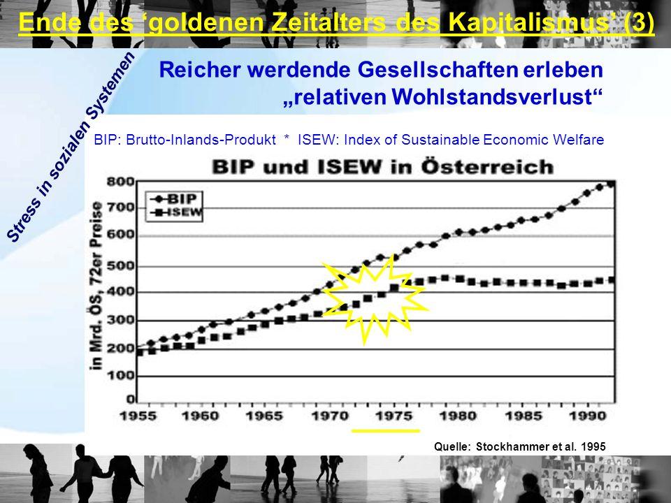 Quelle: Stockhammer et al. 1995 BIP: Brutto-Inlands-Produkt * ISEW: Index of Sustainable Economic Welfare Reicher werdende Gesellschaften erleben rela