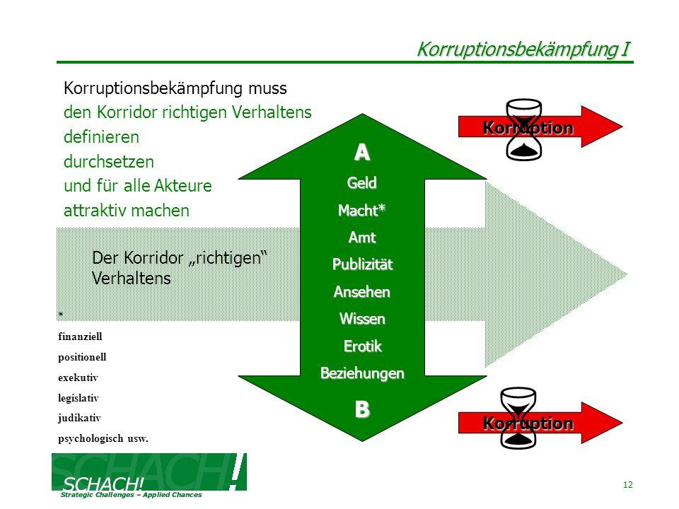 12 Korruptionsbekämpfung I Korruptionsbekämpfung muss den Korridor richtigen Verhaltens definieren durchsetzen und für alle Akteure attraktiv machen A