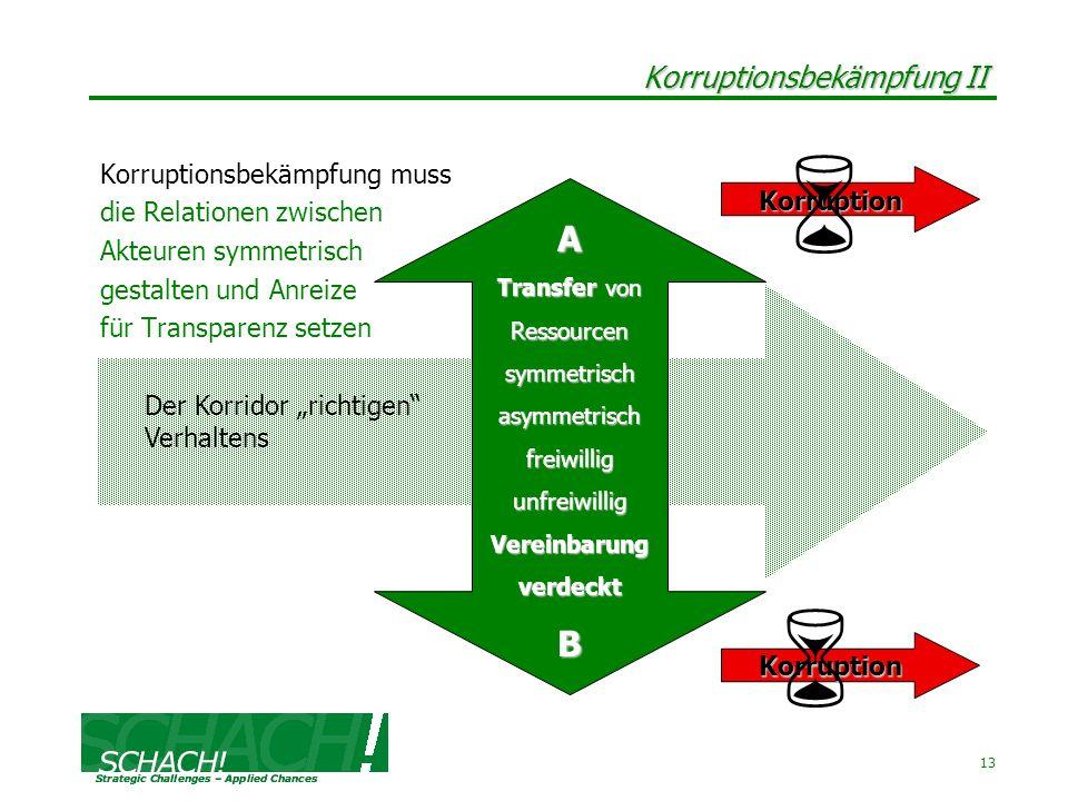 13 Korruptionsbekämpfung II Korruptionsbekämpfung muss die Relationen zwischen Akteuren symmetrisch gestalten und Anreize für Transparenz setzen A Tra