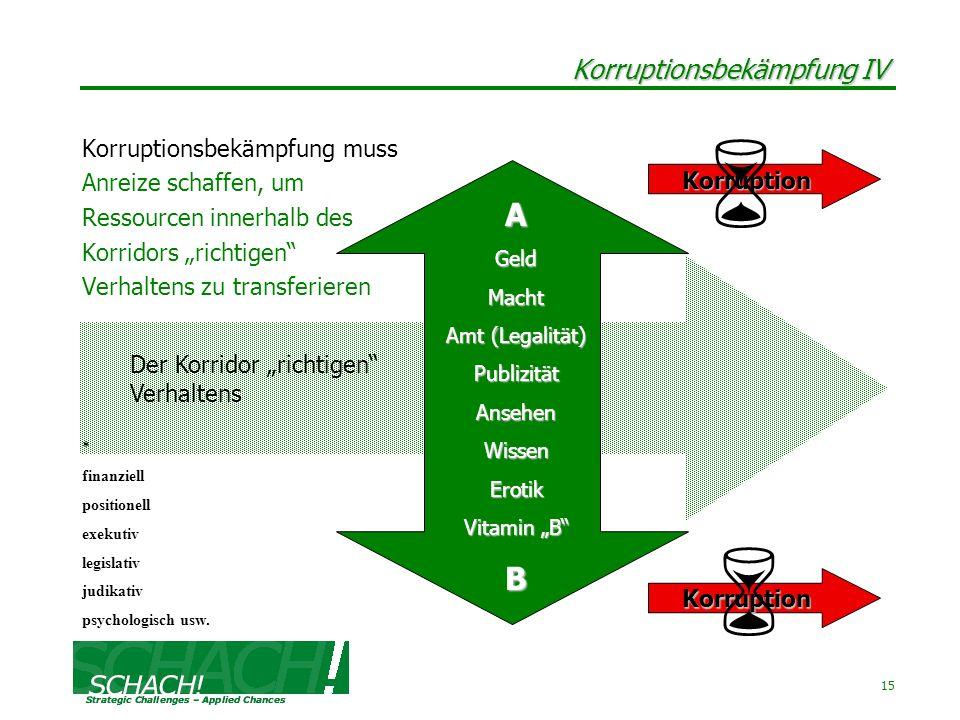 15 Korruptionsbekämpfung IV Korruptionsbekämpfung muss Anreize schaffen, um Ressourcen innerhalb des Korridors richtigen Verhaltens zu transferieren A