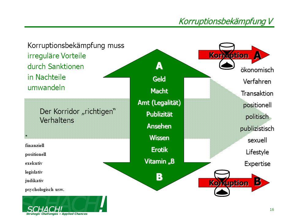 16 Korruptionsbekämpfung V Korruptionsbekämpfung muss irreguläre Vorteile durch Sanktionen in Nachteile umwandeln AGeldMacht Amt (Legalität) Publizitä