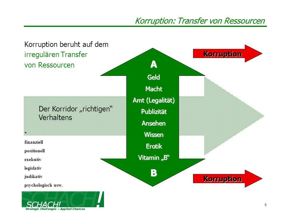 8 Korruption: Transfer von Ressourcen Korruption beruht auf dem irregulären Transfer von Ressourcen AGeldMacht Amt (Legalität) PublizitätAnsehenWissen