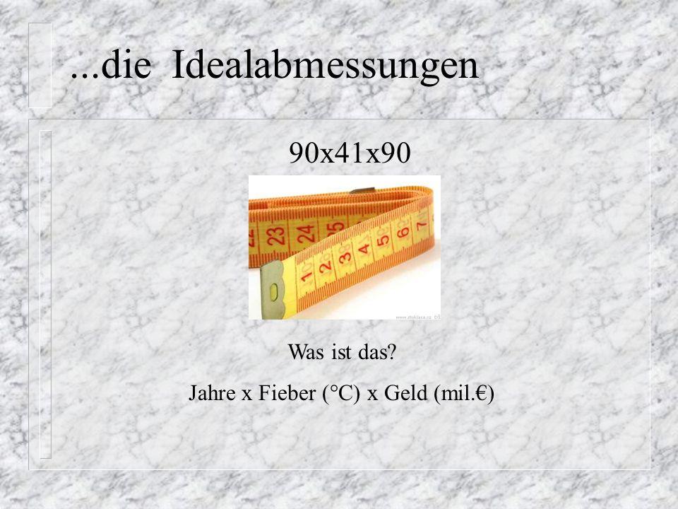 ...die Idealabmessungen 90x41x90 Was ist das? Jahre x Fieber (°C) x Geld (mil.)