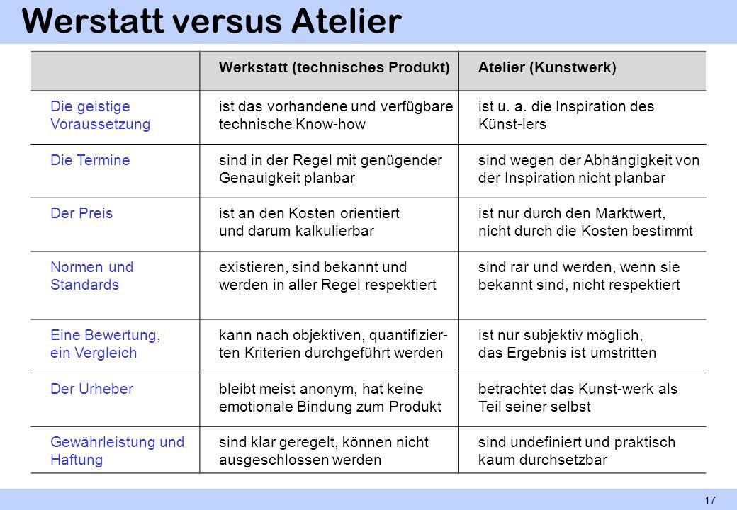 Werstatt versus Atelier 17 Werkstatt (technisches Produkt)Atelier (Kunstwerk) Die geistige Voraussetzung ist das vorhandene und verfügbare technische
