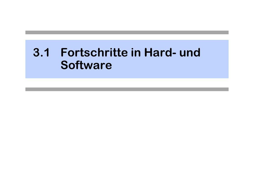 3.1Fortschritte in Hard- und Software