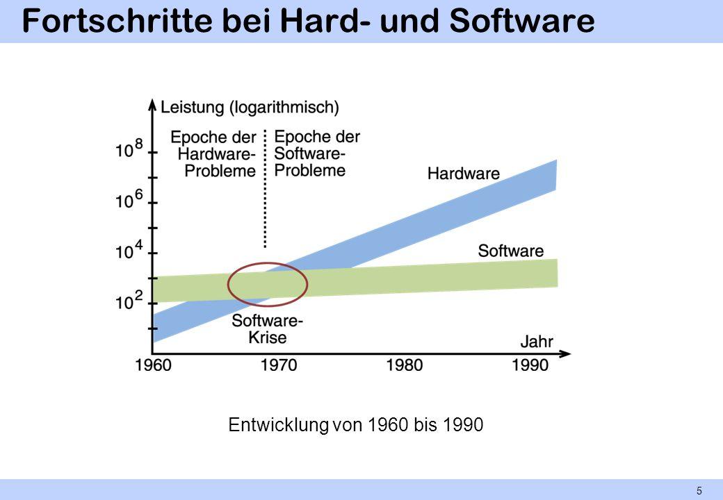 Fortschritte bei Hard- und Software Entwicklung von 1960 bis 1990 5
