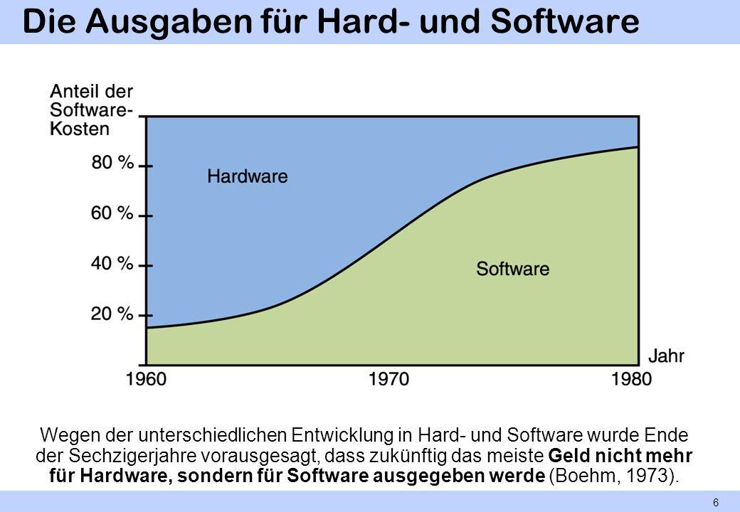 Die Ausgaben für Hard- und Software Wegen der unterschiedlichen Entwicklung in Hard- und Software wurde Ende der Sechzigerjahre vorausgesagt, dass zuk