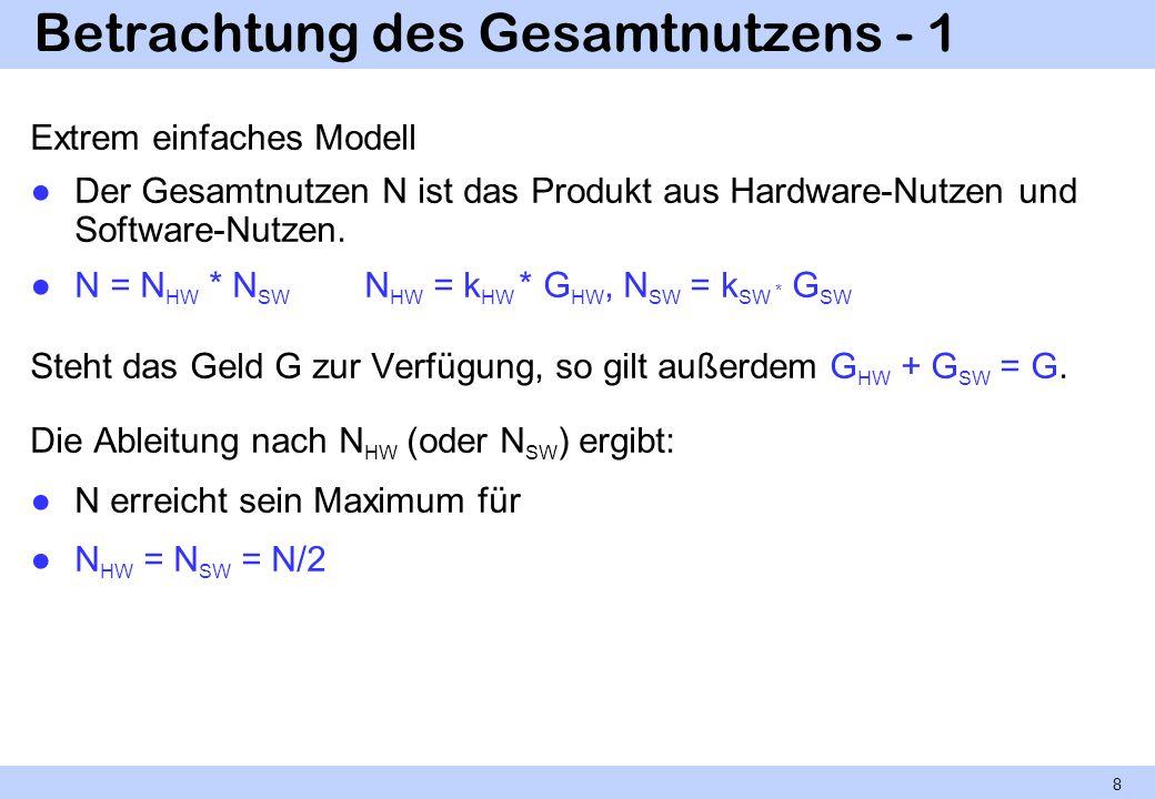 Betrachtung des Gesamtnutzens - 1 Extrem einfaches Modell Der Gesamtnutzen N ist das Produkt aus Hardware-Nutzen und Software-Nutzen. N = N HW * N SW