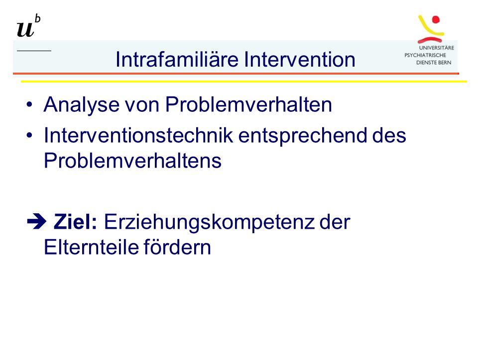 Analyse von Problemverhalten Interventionstechnik entsprechend des Problemverhaltens Ziel: Erziehungskompetenz der Elternteile fördern Intrafamiliäre Intervention