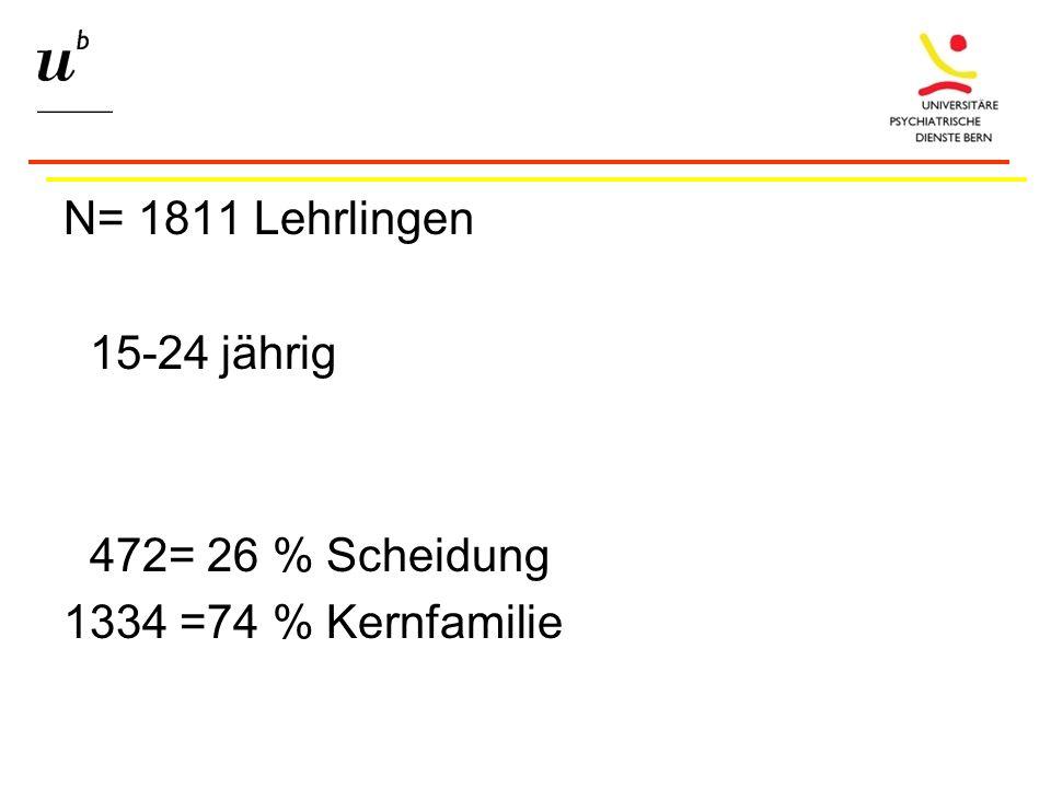 N= 1811 Lehrlingen 15-24 jährig 472= 26 % Scheidung 1334 =74 % Kernfamilie