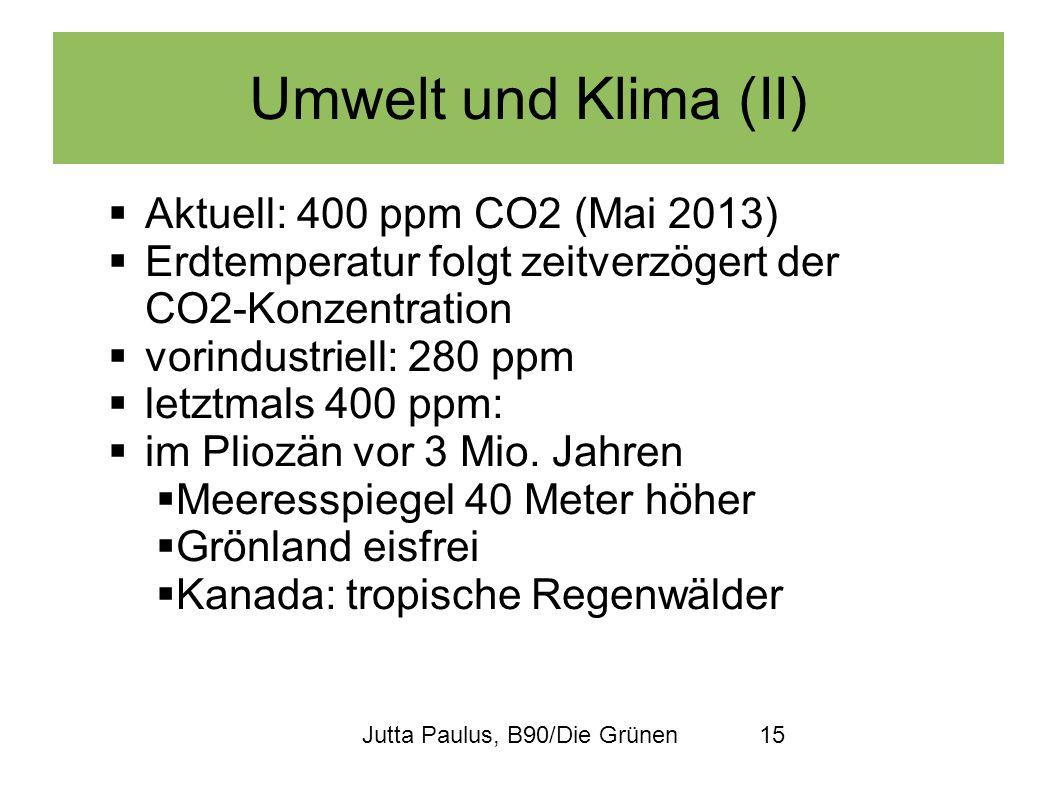 Jutta Paulus, B90/Die Grünen15 Umwelt und Klima (II) Aktuell: 400 ppm CO2 (Mai 2013) Erdtemperatur folgt zeitverzögert der CO2-Konzentration vorindust