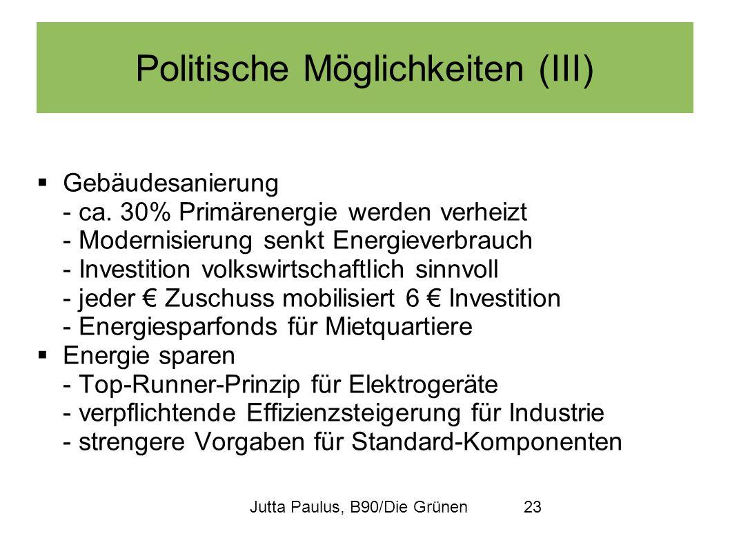 Jutta Paulus, B90/Die Grünen23 Politische Möglichkeiten (III) Gebäudesanierung - ca. 30% Primärenergie werden verheizt - Modernisierung senkt Energiev