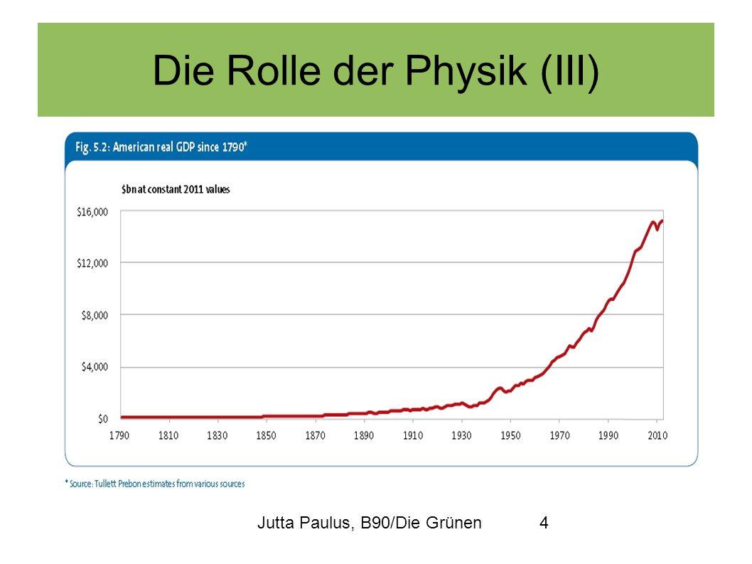 Jutta Paulus, B90/Die Grünen4 Die Rolle der Physik (III)