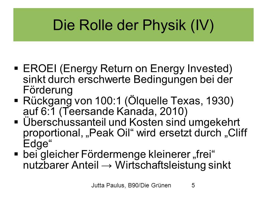 Jutta Paulus, B90/Die Grünen5 Die Rolle der Physik (IV) EROEI (Energy Return on Energy Invested) sinkt durch erschwerte Bedingungen bei der Förderung