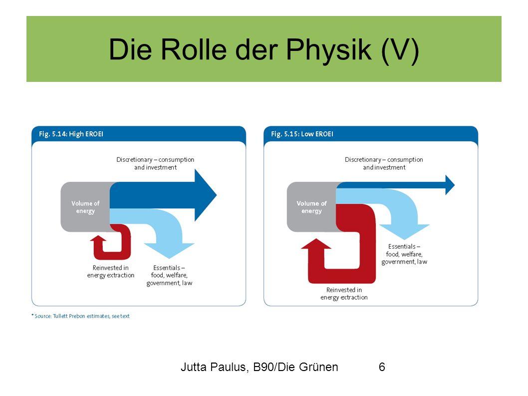 Jutta Paulus, B90/Die Grünen6 Die Rolle der Physik (V)