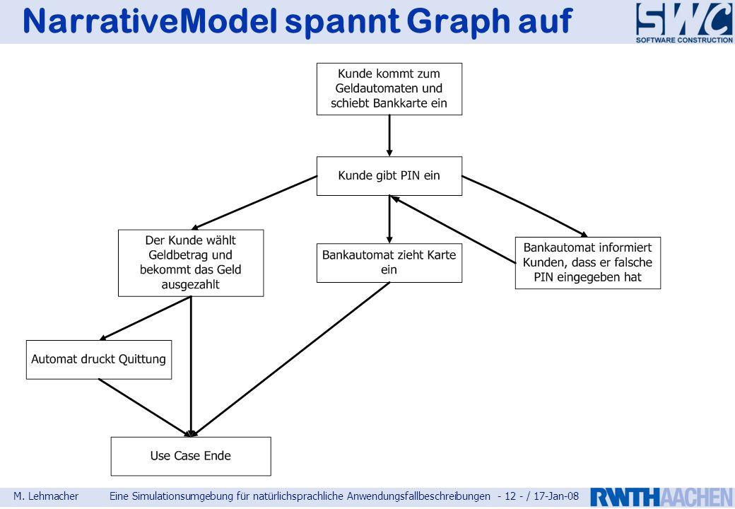 M. LehmacherEine Simulationsumgebung für natürlichsprachliche Anwendungsfallbeschreibungen - 12 - / 17-Jan-08 NarrativeModel spannt Graph auf