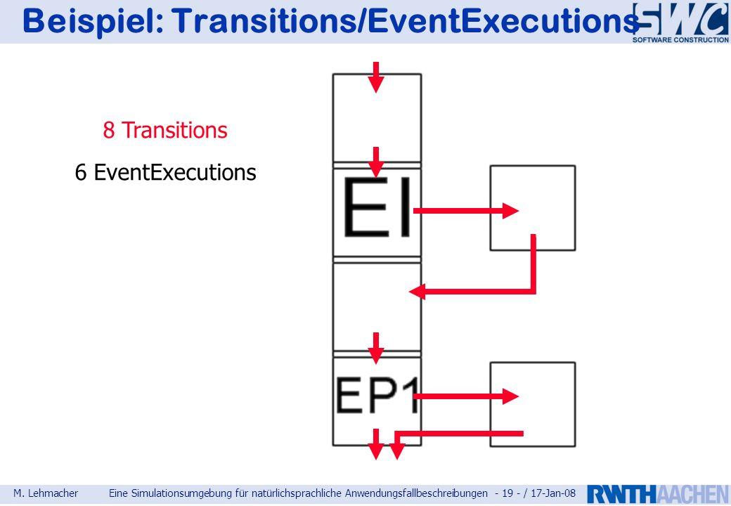 M. LehmacherEine Simulationsumgebung für natürlichsprachliche Anwendungsfallbeschreibungen - 19 - / 17-Jan-08 Beispiel: Transitions/EventExecutions 8