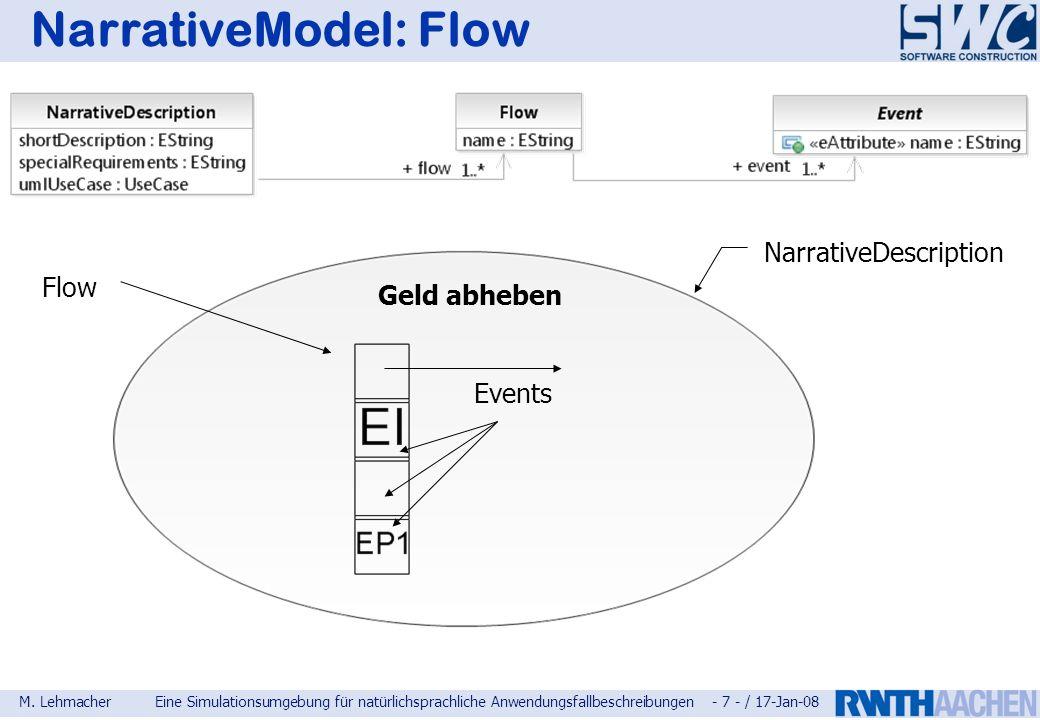 M. LehmacherEine Simulationsumgebung für natürlichsprachliche Anwendungsfallbeschreibungen - 7 - / 17-Jan-08 NarrativeModel: Flow Geld abheben Narrati
