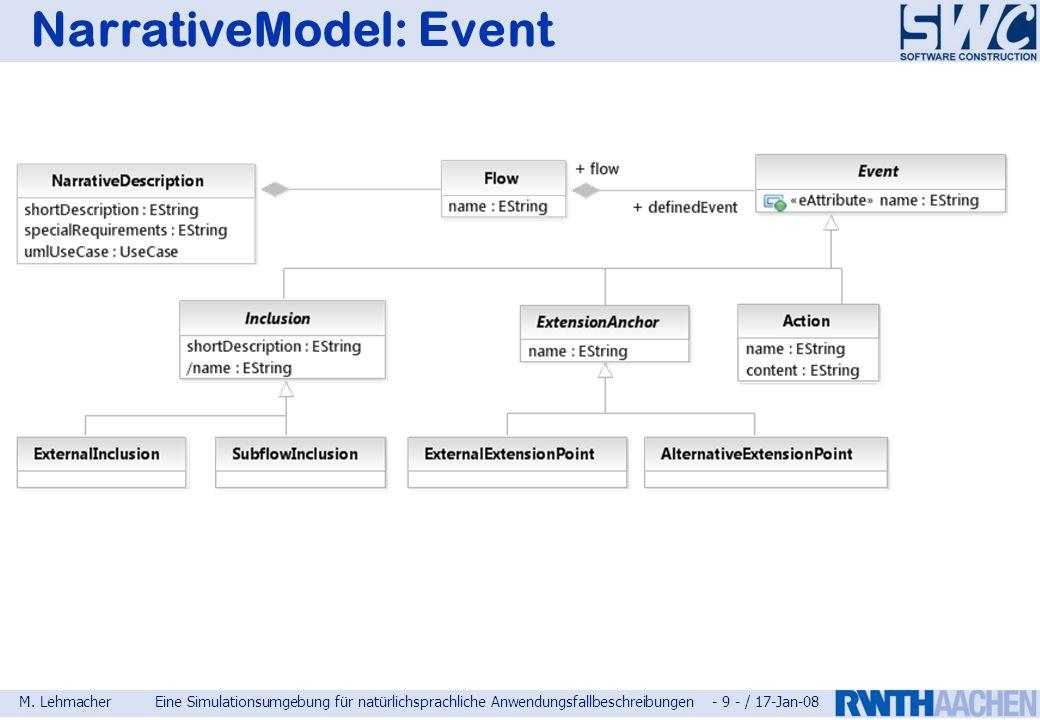M. LehmacherEine Simulationsumgebung für natürlichsprachliche Anwendungsfallbeschreibungen - 9 - / 17-Jan-08 NarrativeModel: Event