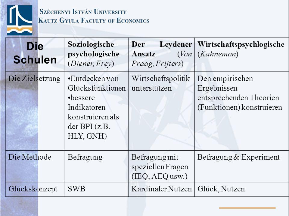 Die Schulen Soziologische- psychologische (Diener, Frey) Der Leydener Ansatz (Van Praag, Frijters) Wirtschaftspsychlogische (Kahneman) Die Zielsetzung