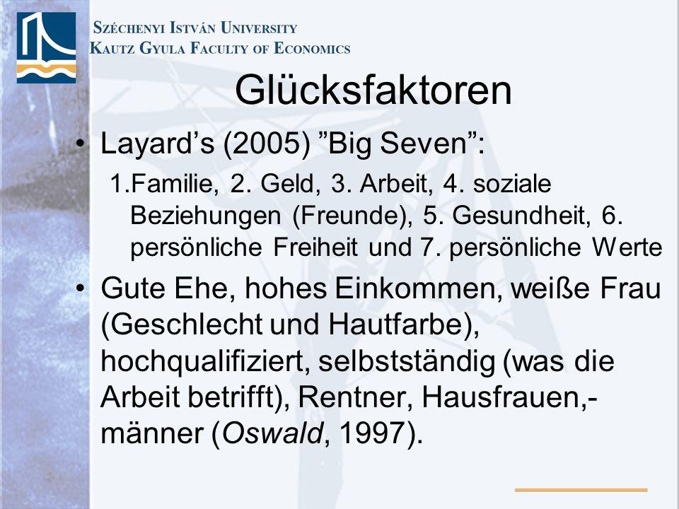 Glücksfaktoren Layards (2005) Big Seven: 1.Familie, 2. Geld, 3. Arbeit, 4. soziale Beziehungen (Freunde), 5. Gesundheit, 6. persönliche Freiheit und 7