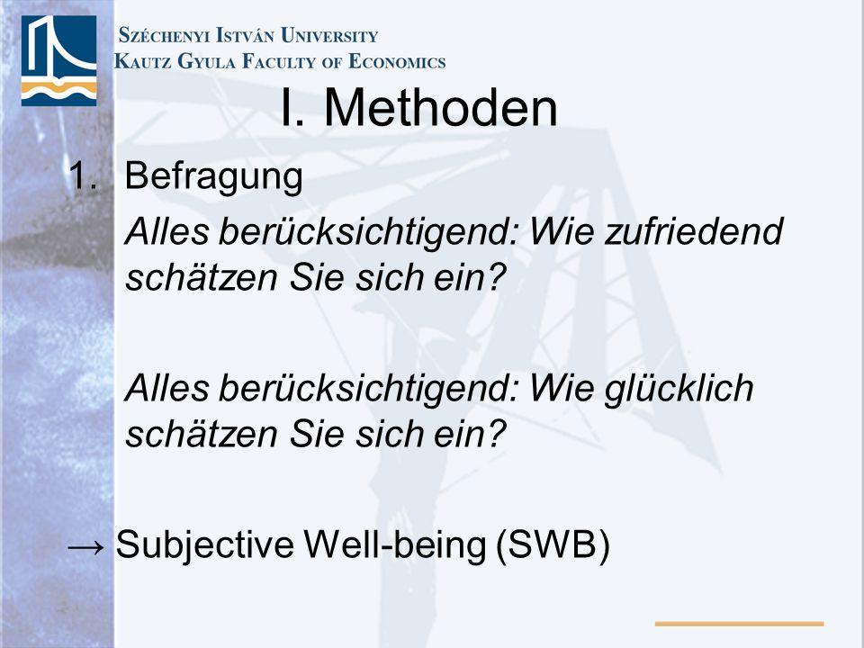I. Methoden 1.Befragung Alles berücksichtigend: Wie zufriedend schätzen Sie sich ein? Alles berücksichtigend: Wie glücklich schätzen Sie sich ein? Sub